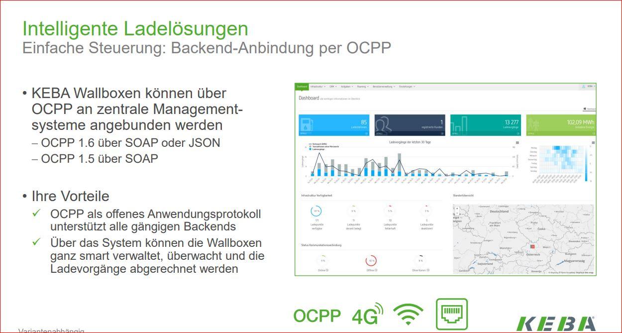 KEBA-BACKEND-ANDINBUNG per OCPP-24.11.2020